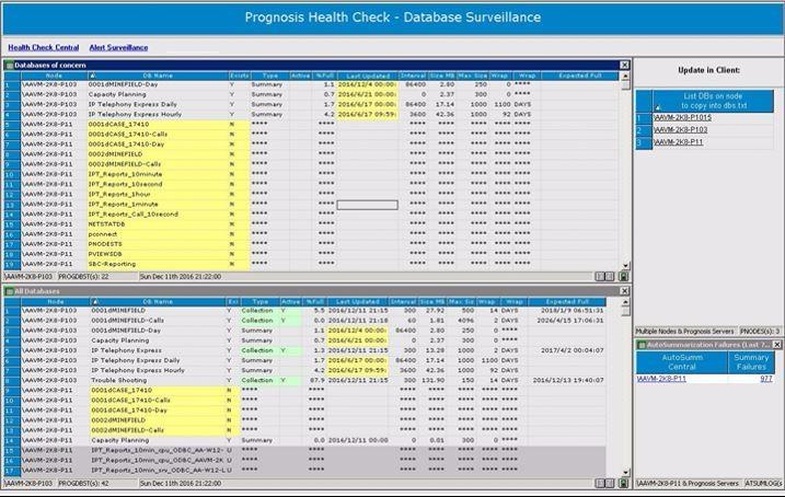 Prognosis Self Monitoring