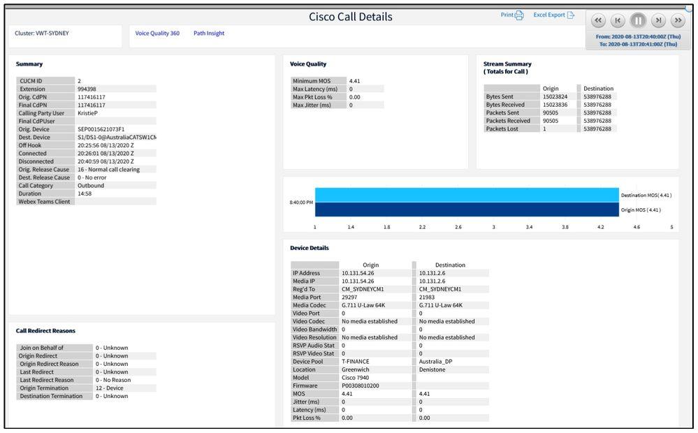 Cisco Call Detials.jpg