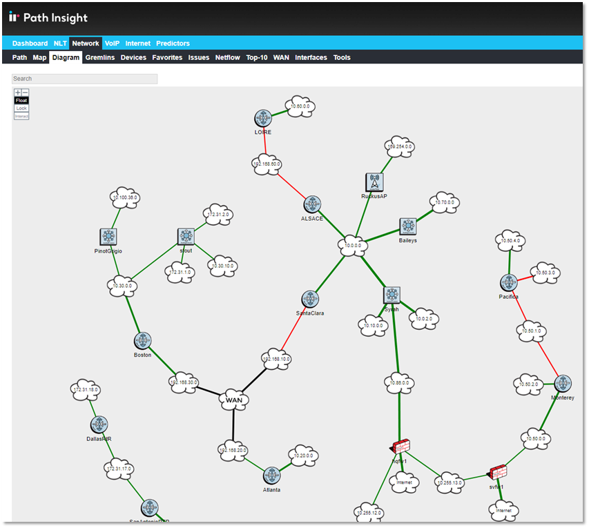 NetworkDiagram.png