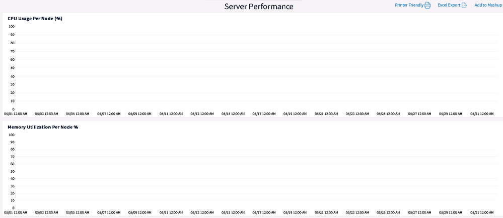 server performance.PNG
