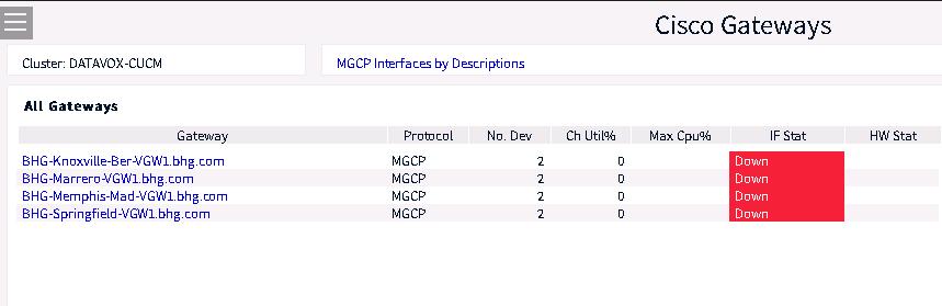 MGCP Gateway.PNG