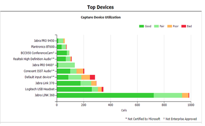 Top Devices.png