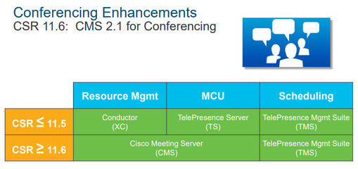 Are you ready for Cisco preferred architecture for    - IR