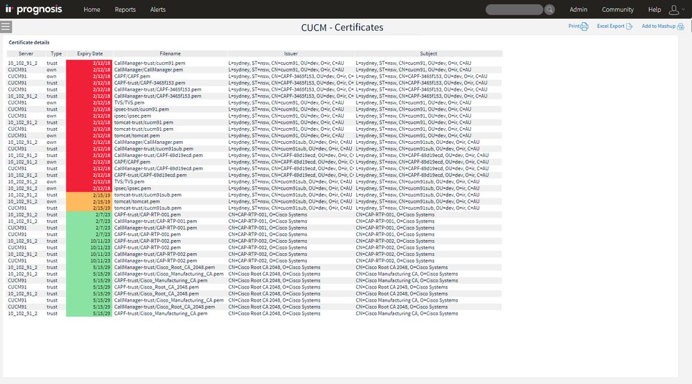 Certificate Monitoring.png