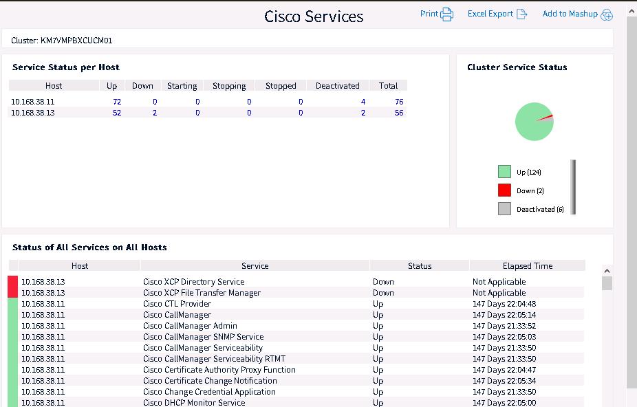 Cisco Services.PNG
